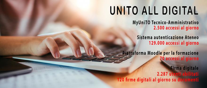 Alcuni numeri relativi allo smart working in UniTO