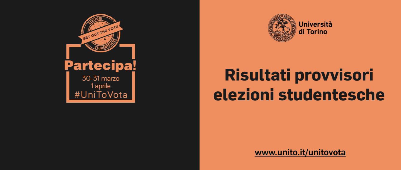 grafica elezioni studentesche 2021 - risultati provvisori