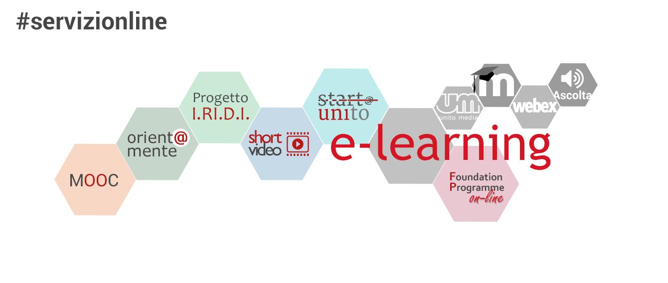Infografica che illustra i servizi e-learning di Unito: Mooc, Orient@mente, Progetto Iridi, Short video, Start@Unito, Unito Media, Webex, Vocalizzatore online, Foundation programme online
